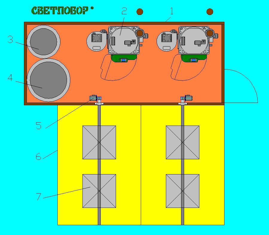 Модульная котельная (компактный вариант)
